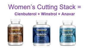 How to use Winstrol with Clenbuterol for Crazy Cutting & Bulking?